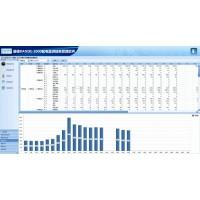 扬州康德KANDE-6000能耗分析管理系统